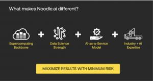 Noodle.ai Enterprise AI