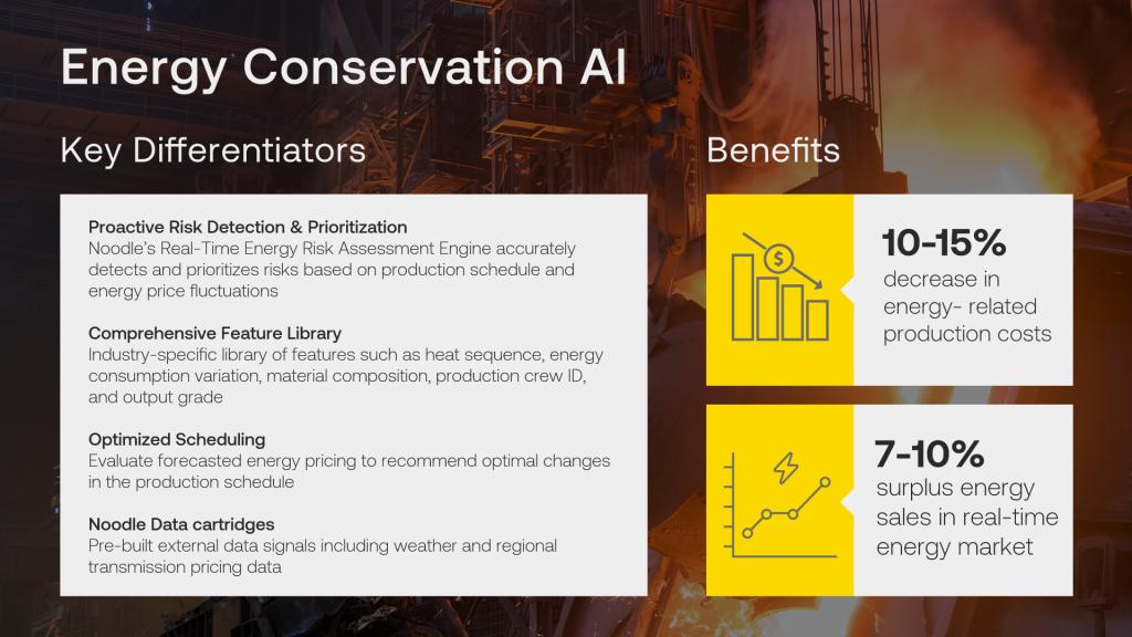 Noodle.ai Enterprise AI Energy Conservation AI App