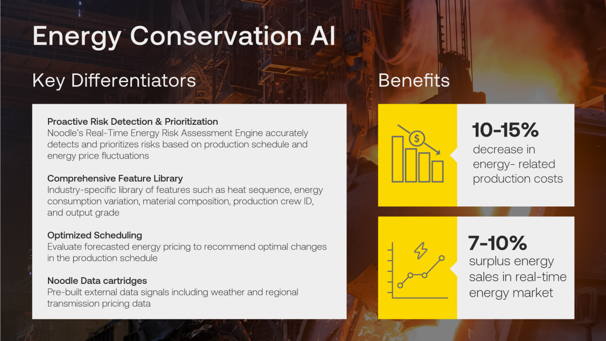 Noodle.ai Enterprise AI Energy Conservation AI App