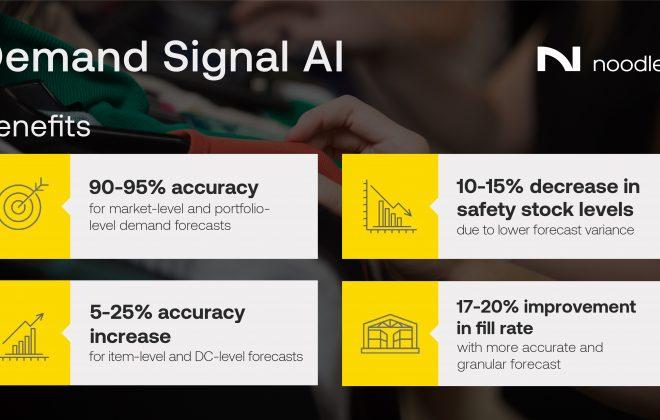 Noodle.ai Demand Signal AI