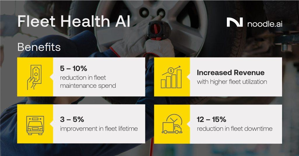 What Drives Fleet Health AI