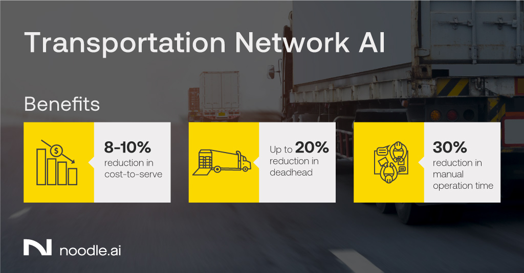 Increase Your Revenue with Transportation Network AI